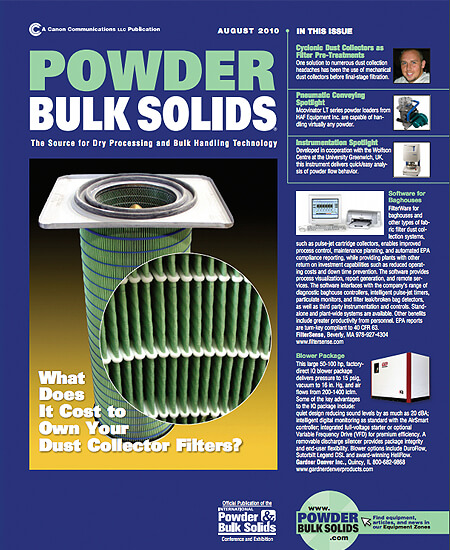 What Does It Cost to Own Your Dust Collector Filters?
