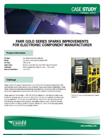 Gold Series Sparks Improvements for Electronic Component Manufacturer