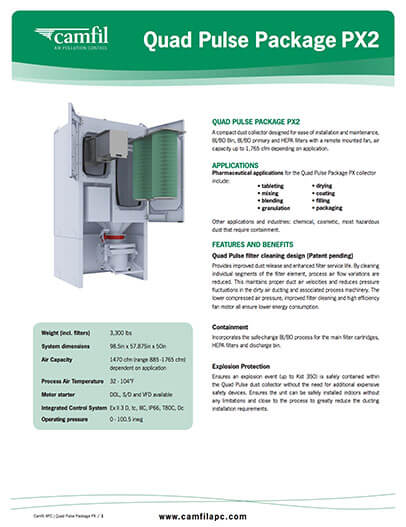 Quad Pulse Package Product Sheet