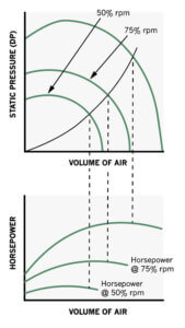dust collector energy consumption